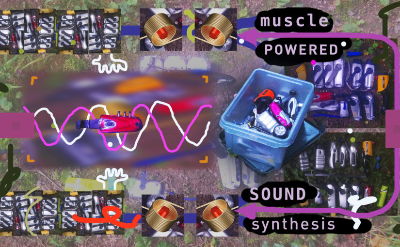 An exercise in muscle powered sound synthesis